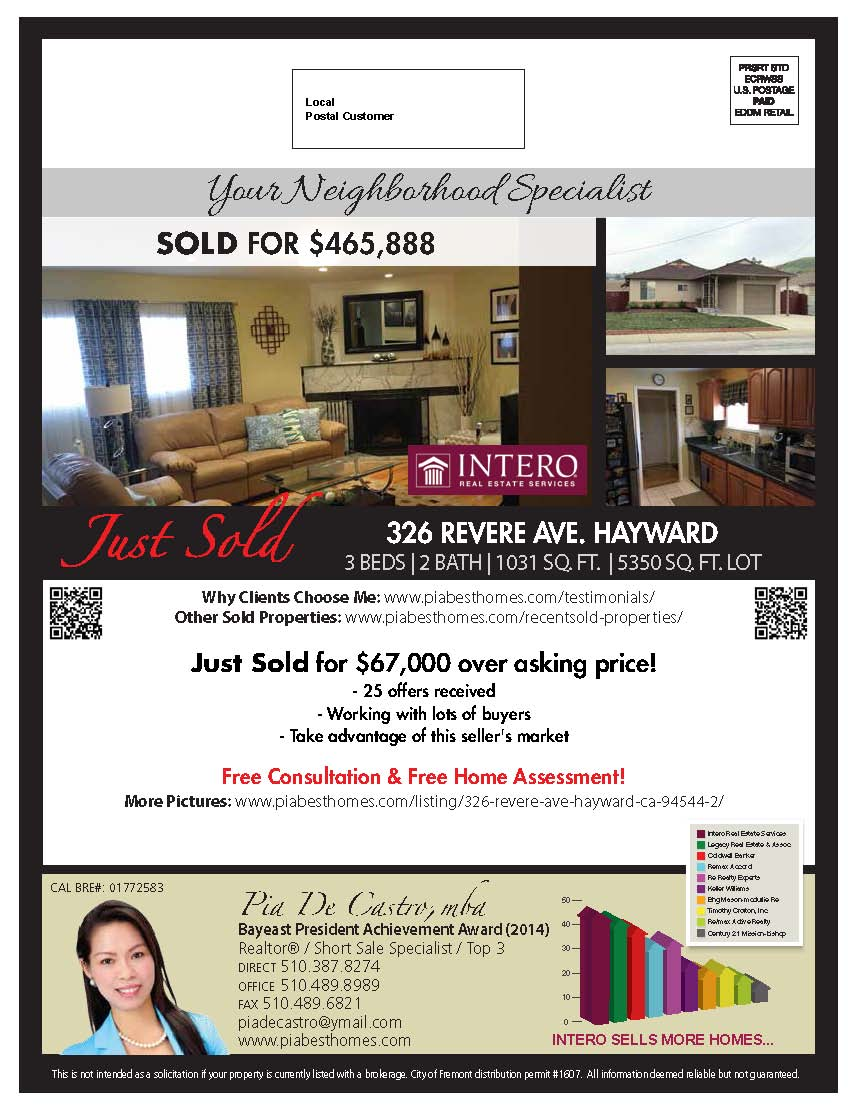 Just Sold - 326 Revere Ave. Hayward